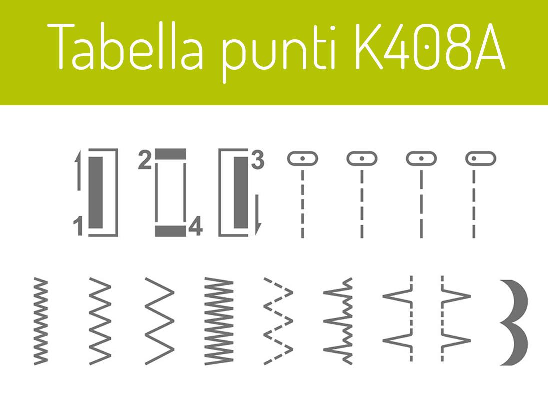 Necchi K408A tabella punti