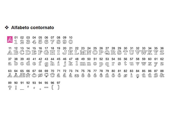 Necchi NCH01AX alfabeto 3