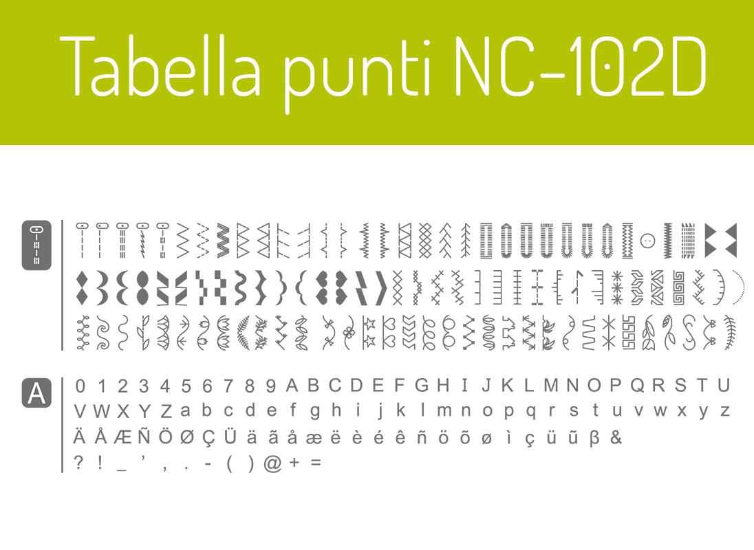Necchi NC-102D tabella punti